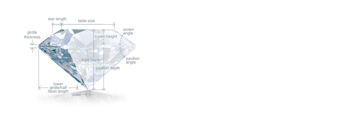 Anatomy-of-a-diamond.jpg